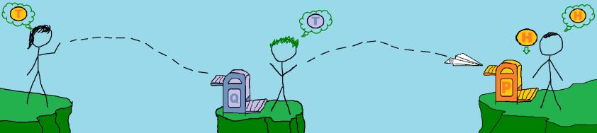 eavesdropfail