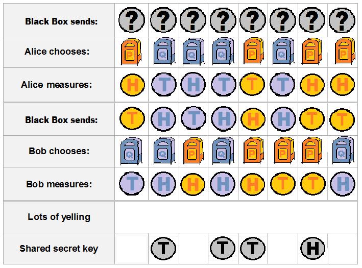 coin-chart-3